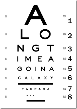 Star Wars Eye Chart